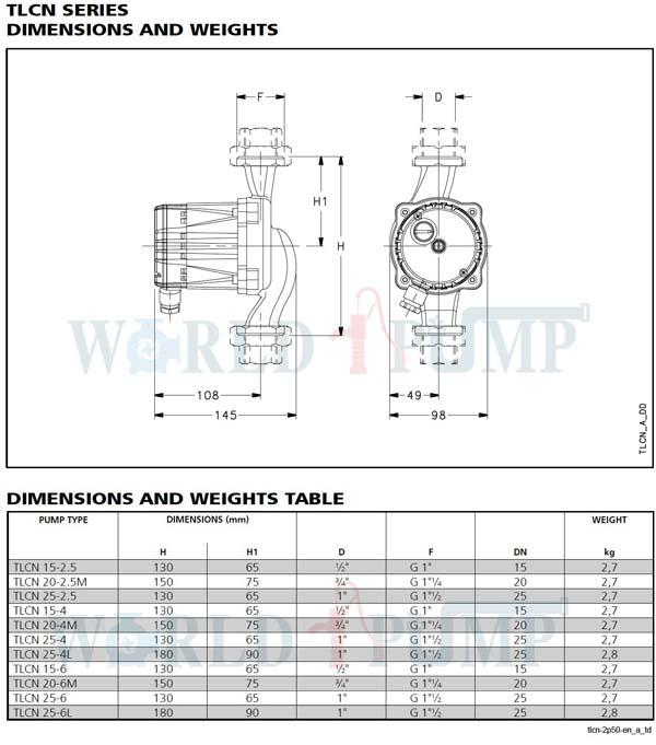 جدول ابعاد پمپ TLC