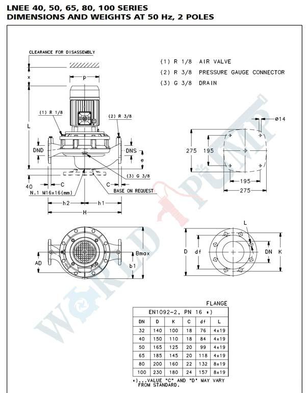 جدول ابعاد lne