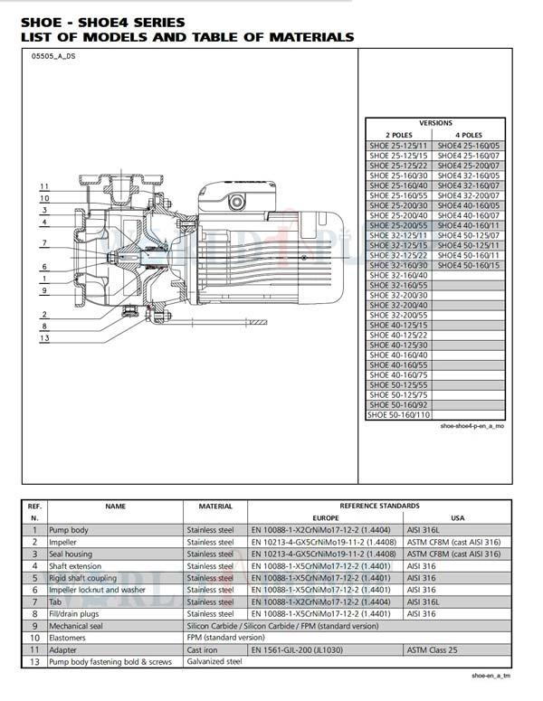 جدول ابعاد پمپ SHO