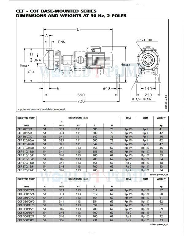 جدول ابعاد CO