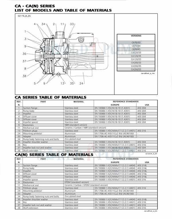جدول ابعاد پمپ CA